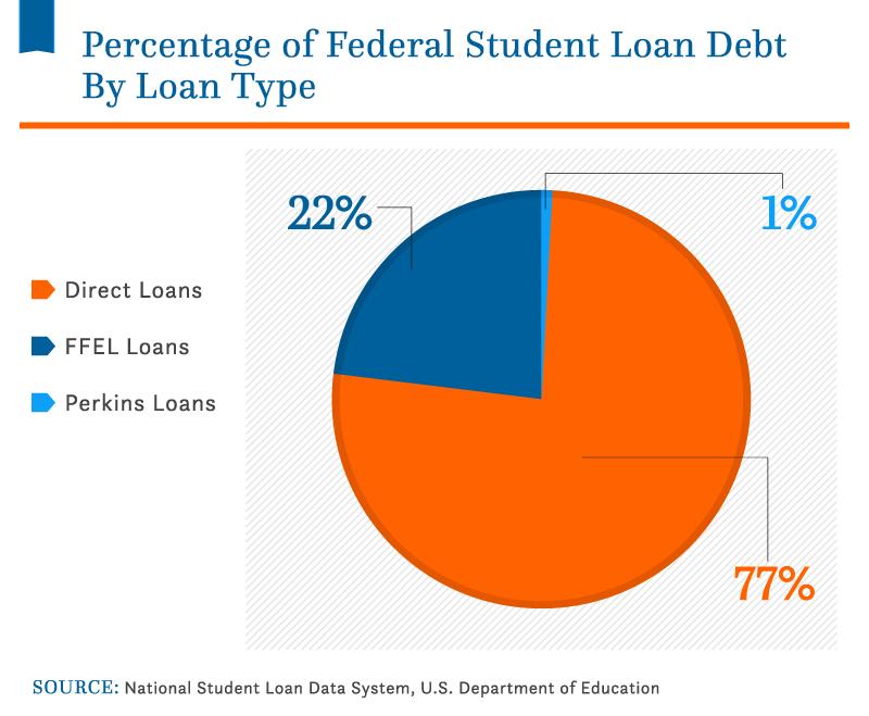 Student Debt Statistics_Asset_10 (1).png
