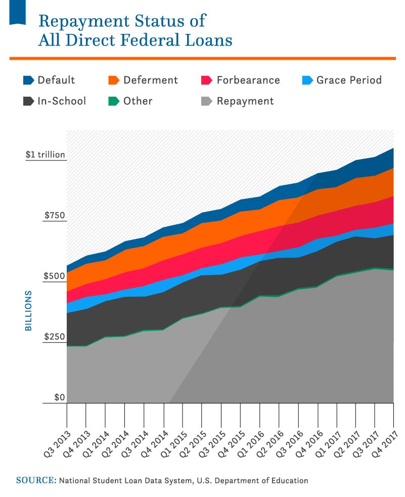 Student Debt Statistics_Asset_12 (3).png
