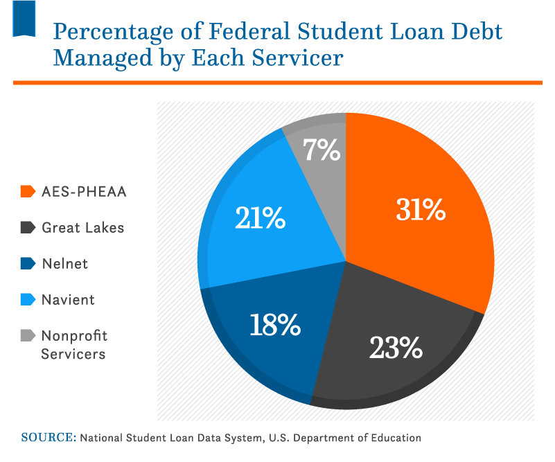 Student Debt Statistics_Asset_13 (1).png