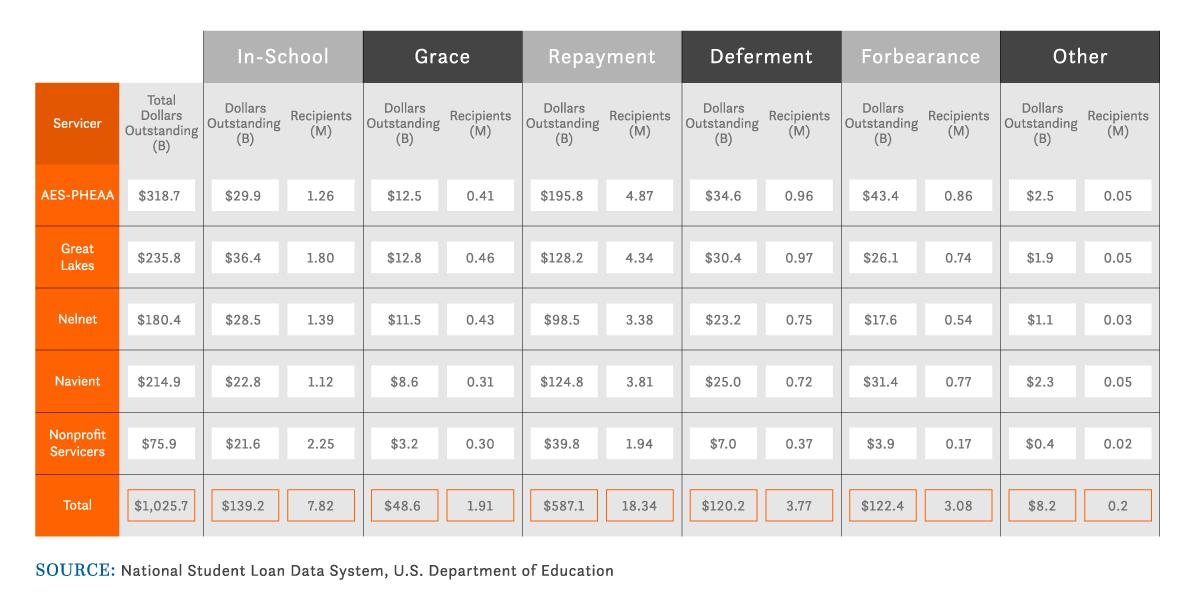 Student Debt Statistics_Asset_14 (2).png