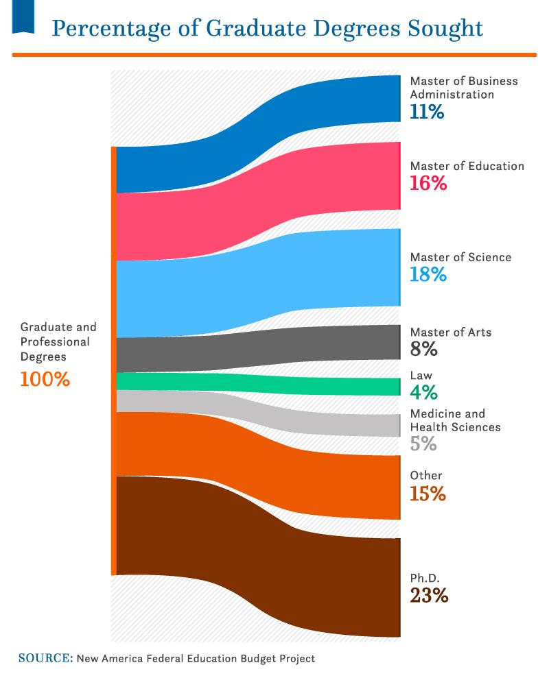 Student Debt Statistics_Asset_17 (1).png
