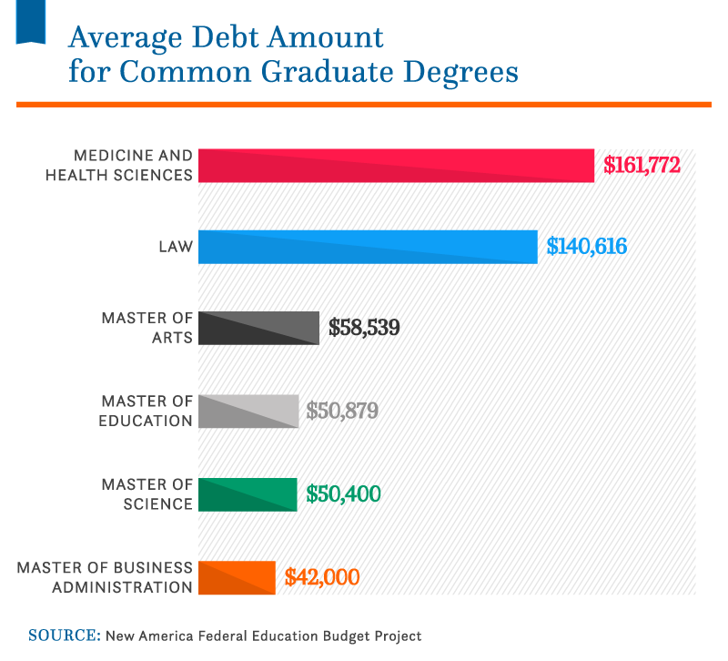 Student Debt Statistics_Asset_18 (2).png