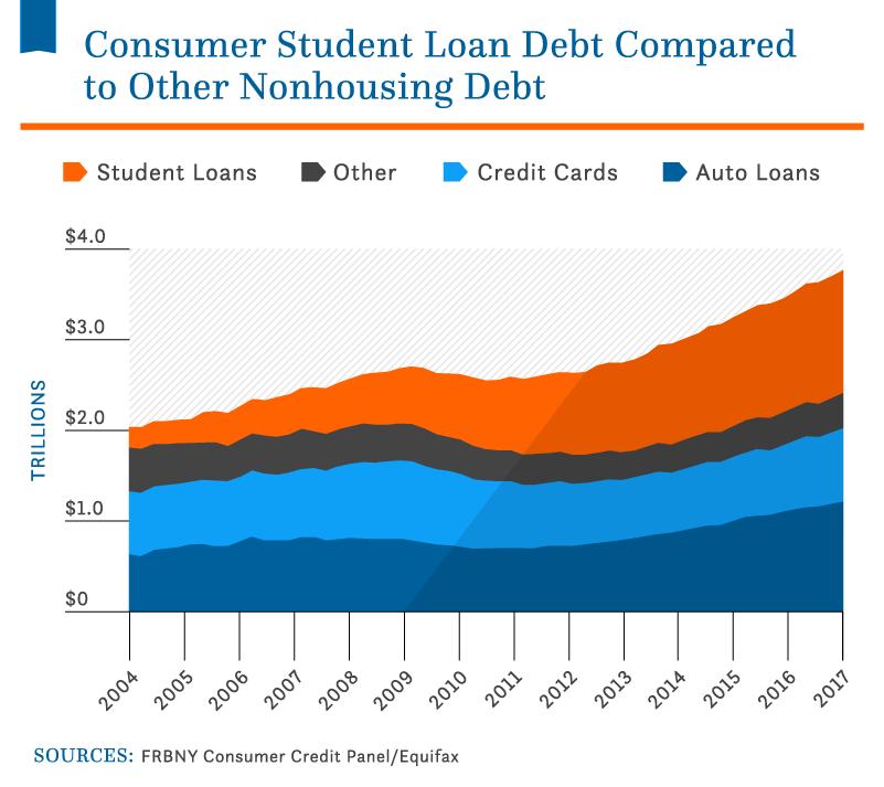 Student Debt Statistics_Asset_2 (2).png