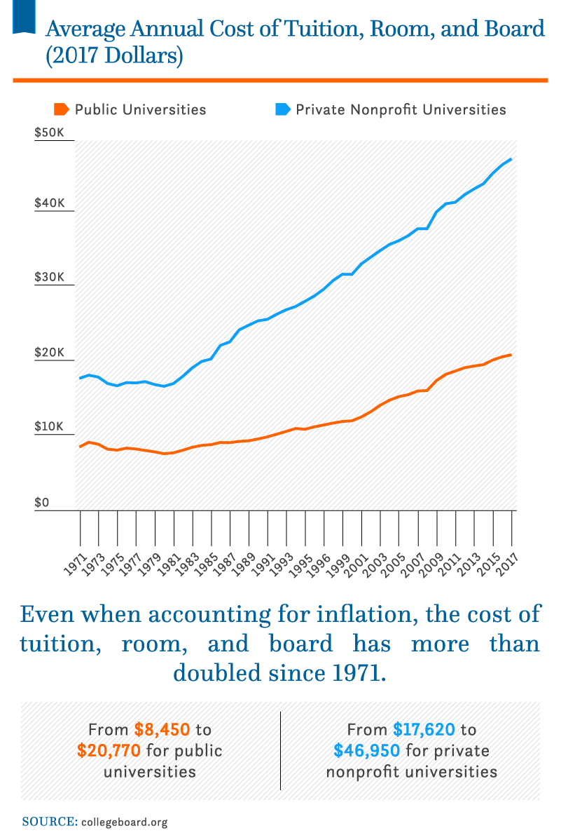 Student Debt Statistics_Asset_3 (2).png