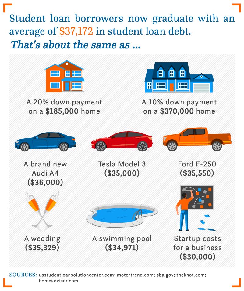 Student Debt Statistics_Asset_5 (2).png
