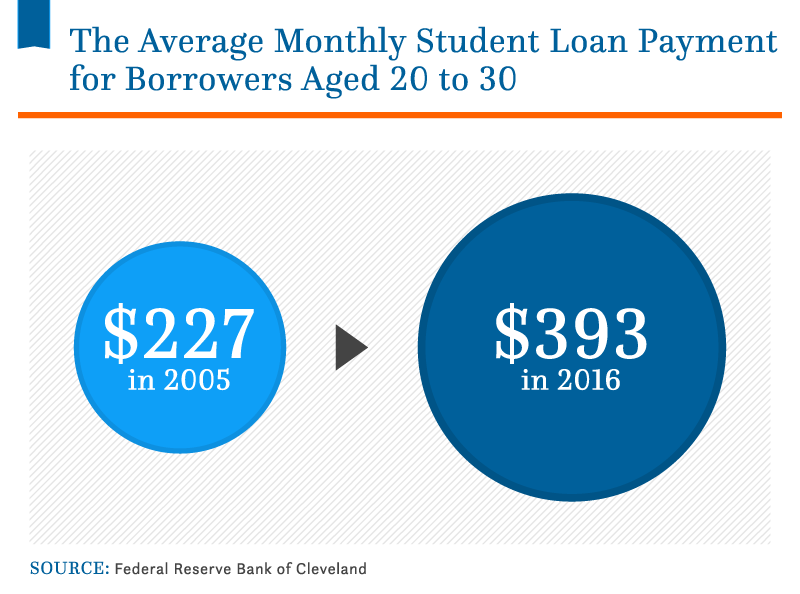 Student Debt Statistics_Asset_6 (2).png