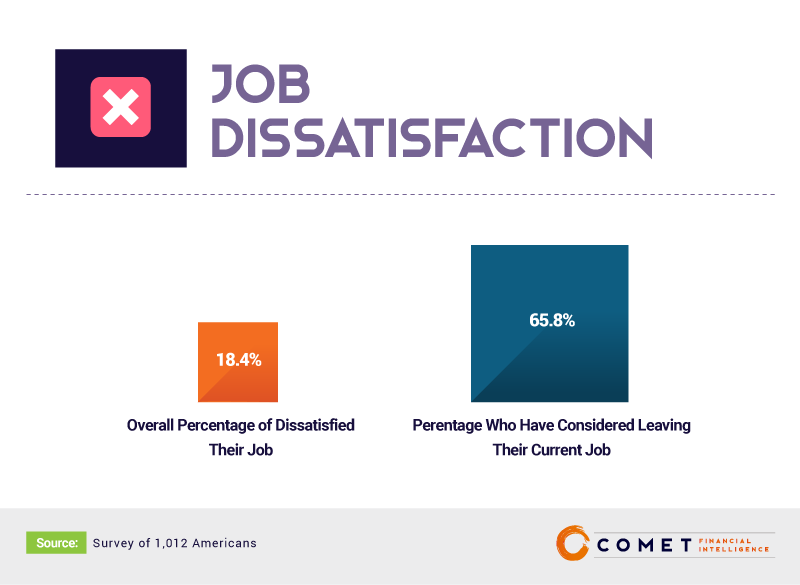 Job-Dissatisfaction-Chasing-the-dream-or-the-green