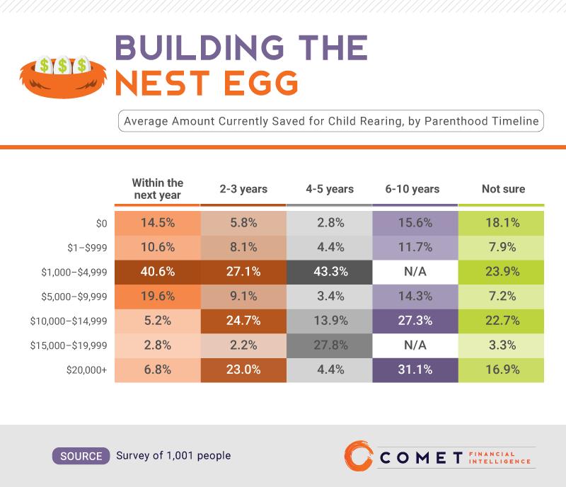 Building_The_Nest_Egg_Comet.png
