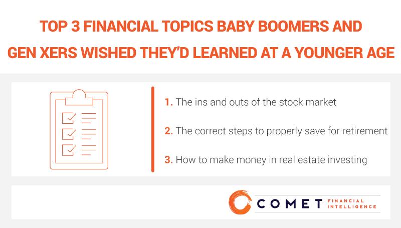 Mini-Asset-Baby-Boomers-Gen-X-Financial-Knowledge