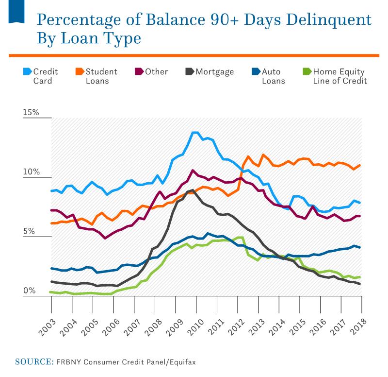 Student-Debt-Statistics_Asset_8.png